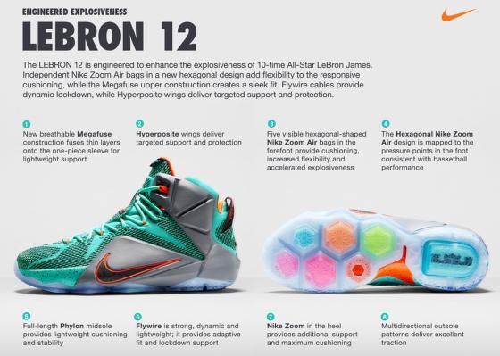 nike-lebron-12-11