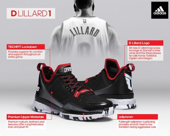 adidas D Lillard 1 tech info